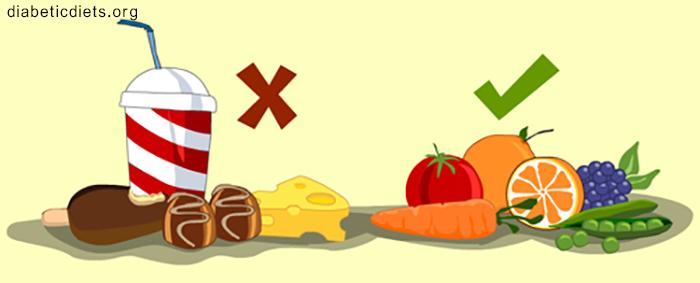 تغذیه سالم در دیابت